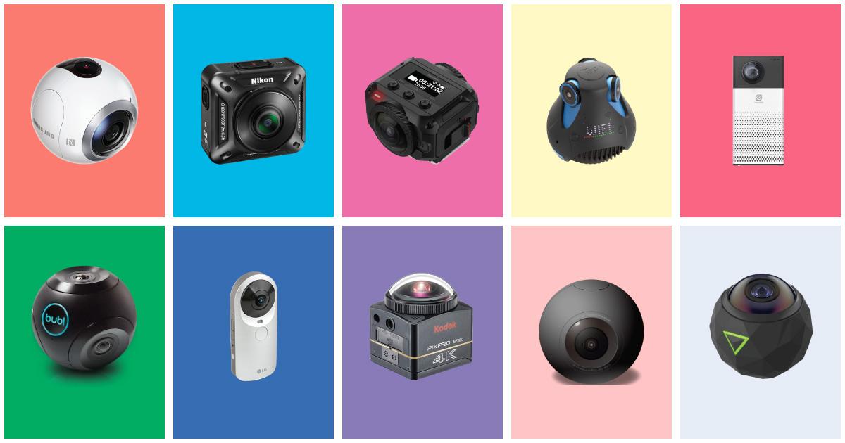 Consumer Camera 360 comparazione infografica Zooppa blog